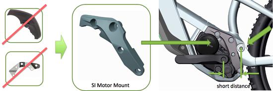 Die Si Motorhalterung wurde komplett neu entwickelt.