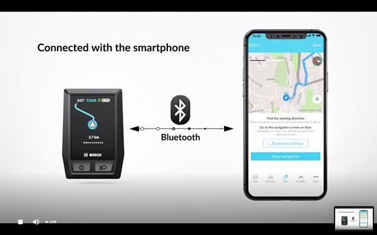 Das Kiox-Display kann via Bluetooth mit dem Smartphone verbunden werden und die Navigation anzeigen