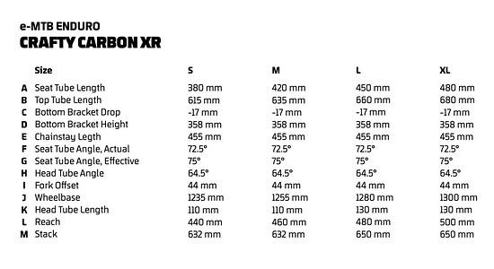mondraker-crafty-carbon-xr