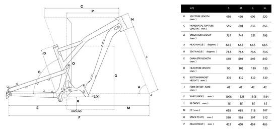 GT eVerb Geometrie