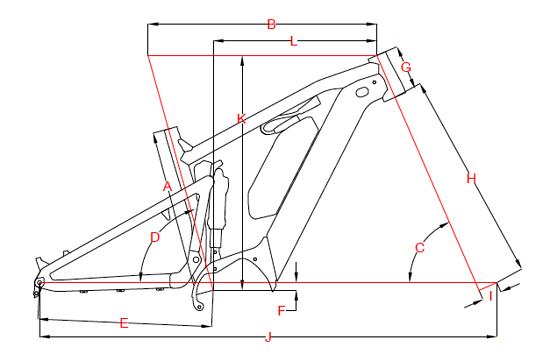 Focus SAM² Geometrie