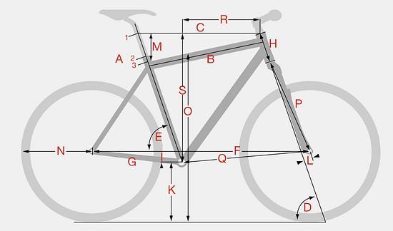 Stevens Geometrie